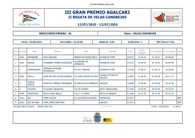 III GRAN PREMIO AGALCARI